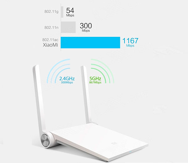 Xiaomi Mi wifi Mini Router specifications